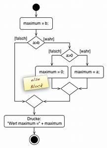Primzahl Berechnen : 3 1 verzweigungen und vergleichsoperationen scalingbits ~ Themetempest.com Abrechnung