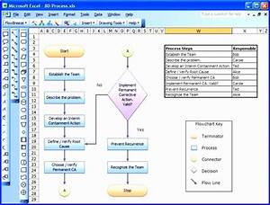6 Process Flow Chart Excel Template