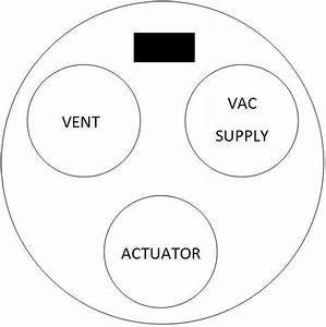 Looking For Vacuum Hose Diagrams - Page 3
