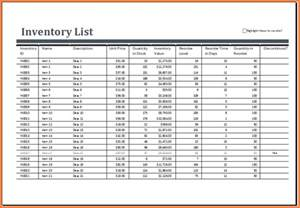 Worksheet Accounting 8 Office Supplies Inventory Spreadsheet Excel Spreadsheets