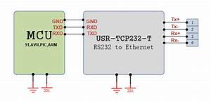 Serial Uart To Ethernet Converter Tcp  Ip Module