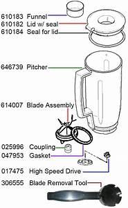 Bosch Universal Plus Blender Parts