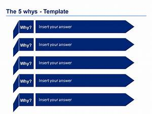 download now a 5 whys template by ex mckinsey consultants With 5 whys template free download
