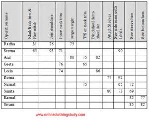 Skills Inventory Matrix Template