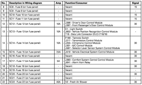 2011 Jettum Fuse Panel Diagram by Where Is The Ac Relay For A 2011 Jetta Vw Quora