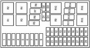 Solved 2006 Ford Focus Fuse Box Diagram Fixya Clifford224