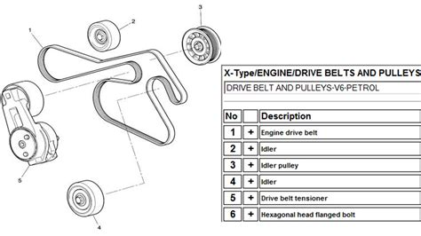 Changing Accessory Belt, Headlight Adjusters, Flushing