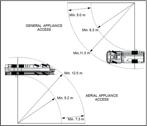 Oia 2015.227 Emergency Vehicle Access Guidelines.pdf