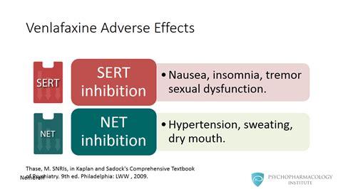 Cytotec Forte Fluoxetine Nausea And Insomnia Notice Zovirax Comprimé