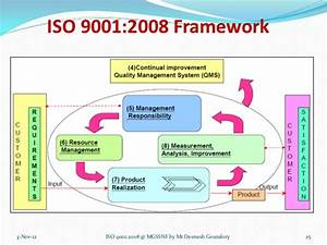 Iso 9001 2008 In School
