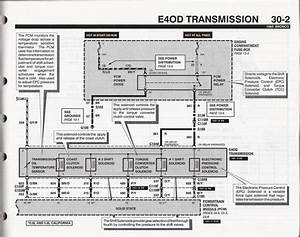 Newbie Questions About E40d Transmission