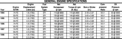 repair guides specifications general engine