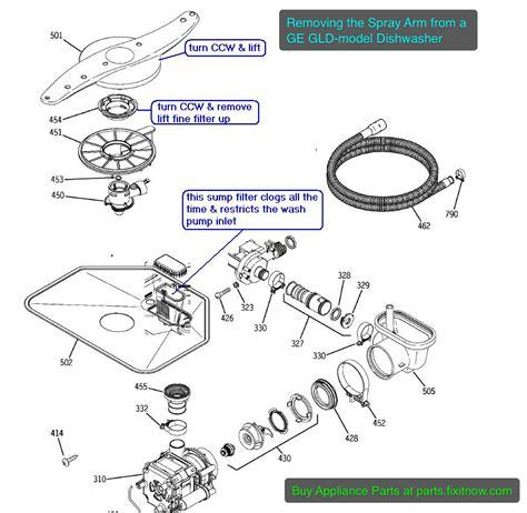 ge gld dishwasher spray arm  filter removal  appliantology gallery appliantologyorg