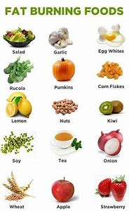 Alternate day diet fast weight loss