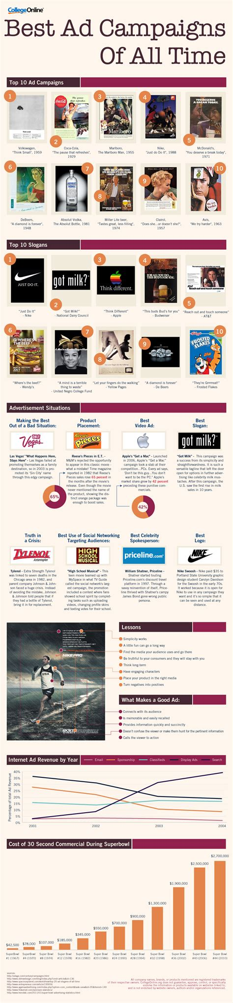 Best Advertising Campaigns. Imperial Premium Finance Joomla Cloud Hosting. Criminal Justice Online Colleges. Health Insurance Quotes Utah Wen Xue Cheng. Obstacle Courses Near Me Website Domain Hosts. Laser Eye Institute Reviews Data Domain 860. United Kingdom Credit Cards Toyota In Irving. Bank Of America Merchant Accounts. Strawberry Gallbladder Ultrasound
