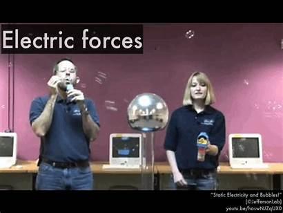 Forces Van Graff Generator Attractive Repulsive Electric