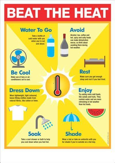 Summer Heat Safety Tips Workplace