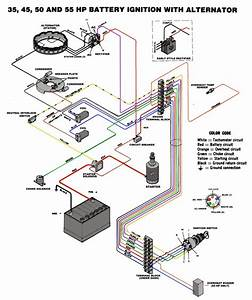 Ignition Wiring Diagram For 50 Hp Force