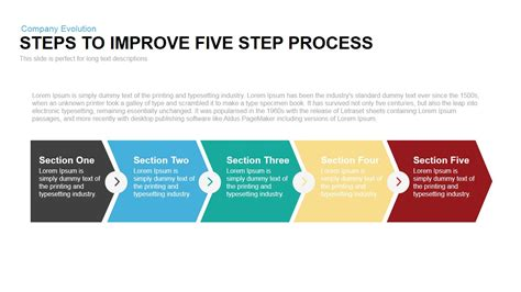 Company Powerpoint Template Design Johnson And Johnson by Steps To Improve Process Powerpoint Keynote Template