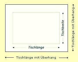 Tischdecken Größe Berechnen : tischdecken nach ma tischdecken la tavola ~ Themetempest.com Abrechnung
