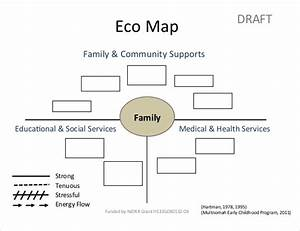 ecomap template 17 free word pdf documents download With community genogram template
