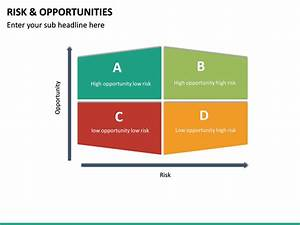 Risk And Opportunities Powerpoint Template