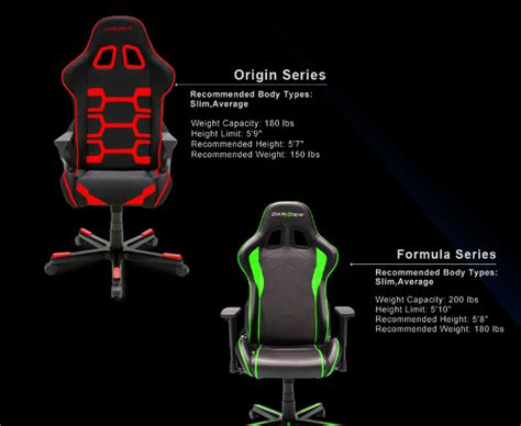 dxracer vs maxnomic gaming chair showdown which is better