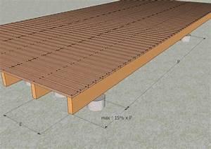 calcul de la portee p des solives terrasse en bois With calcul dalle beton terrasse