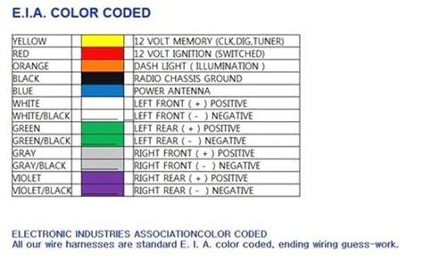 kenwood wiring diagram colors