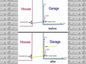 Garage Electrics Diagram