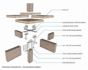 Diagram Showing The Construction Elements