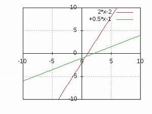 Lineare Funktion Berechnen : lineare funktion b ~ Themetempest.com Abrechnung