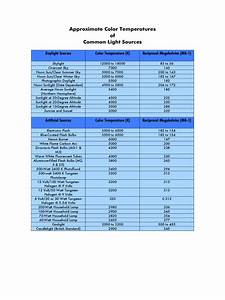 R22 Conversion Chart Temperature Chart Template 49 Free Templates In Pdf