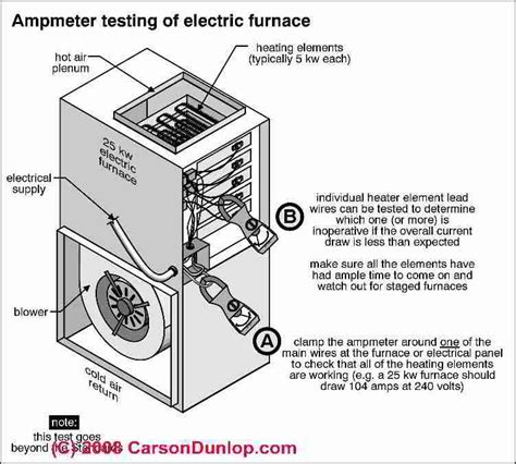 furnace fan not working how to repair electric heat staged electric furnaces