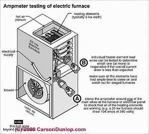 Furnace Troubleshooting Flowchart