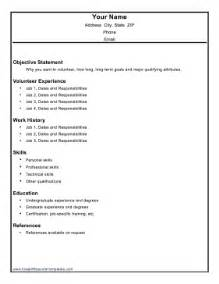 volunteer resume template free work experience format search results calendar 2015