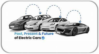 Future Cars Electric Past Present Concept Risk