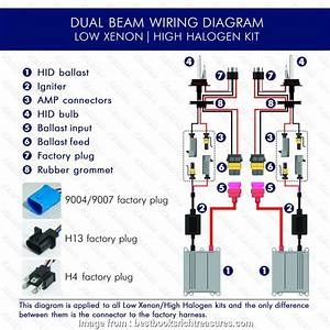 Automotive  Ballast Wiring Diagram Creative Installation