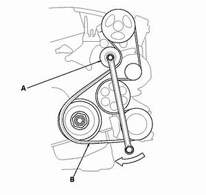 What U0026 39 S The Easiest Way To Replace The Serpentine Belt On A