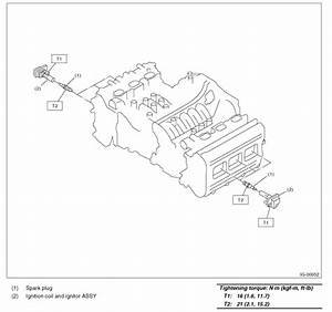 Buick Rendezvous Wiring Guide