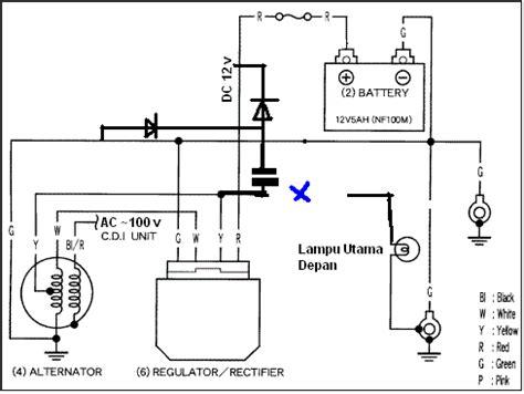 rangkaian motor listrik 1 phase om
