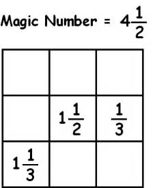 adding mixed numbers with different denominators engage students with fraction magic squares