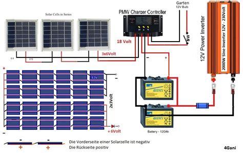 solarpanel selber bauen solarzelle selber bauen solarle selber bauen aus palettenholz farbstoffsolarzellen selbst