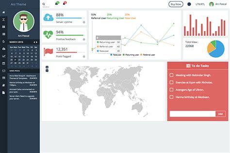 Angular Dashboards Ani Angular 6 Bootstrap 4 Theme Strapui