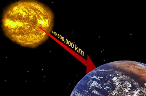 FALSE: Scientists tell us that the sun is 92,955,807 miles ...
