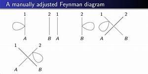 Tadpole Diagram Using Tikz-feynman - Tex