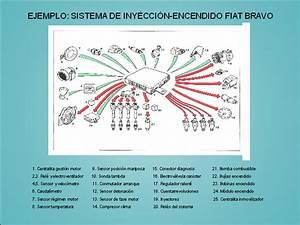 Sistemas Electronicos Y El Multiplexado