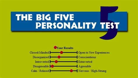 frequently asked questions  personality testing