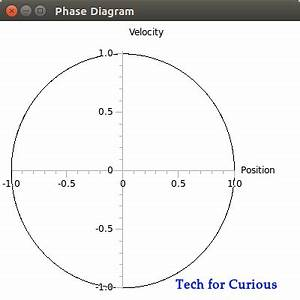How to make a graph of potential and kinetic energy ...