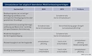 G Und V Rechnung : umsatzsteuer umsatzsteuerliche probleme bei atypisch beendeten mobilienleasingvertr gen ~ Themetempest.com Abrechnung
